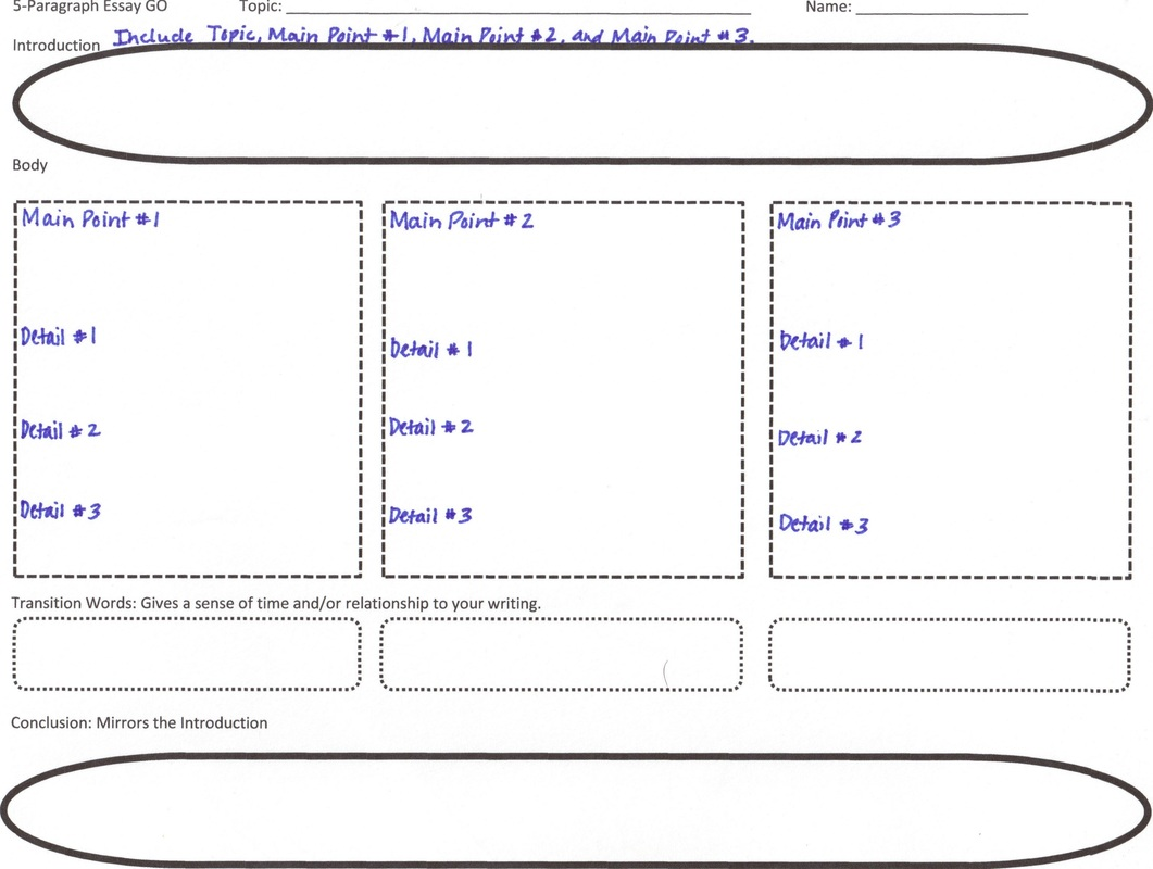Best essays service graphic organizers for writing